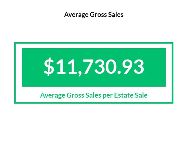 Average gross sales per estate sale $11,730.93