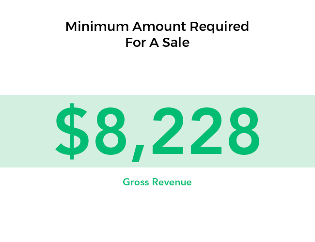 Minimum required gross revenue to conduct a sale $8,228
