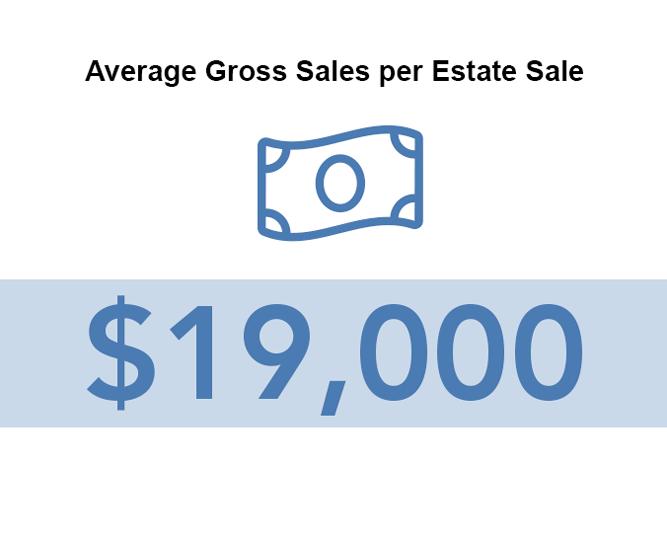 Average gross sales per estate sale $19,000