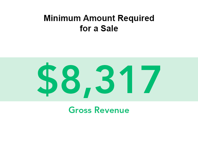 Minimum required gross revenue to conduct a sale $8,317